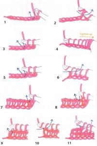 Примеры вязания на пальцах без использования спиц 46