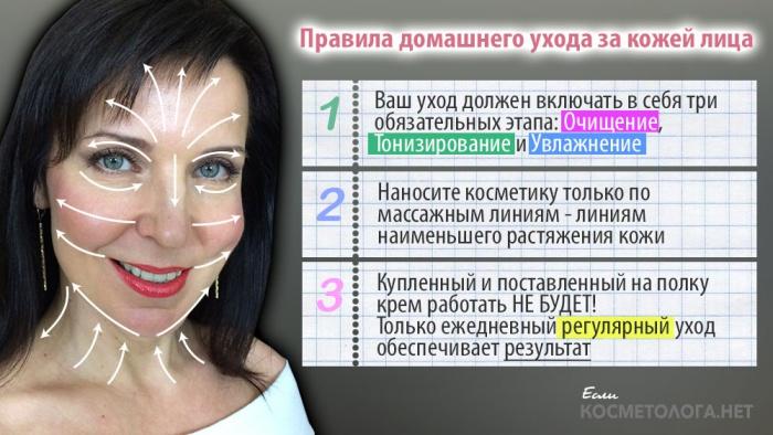 Уход за кожей телом в домашних условиях